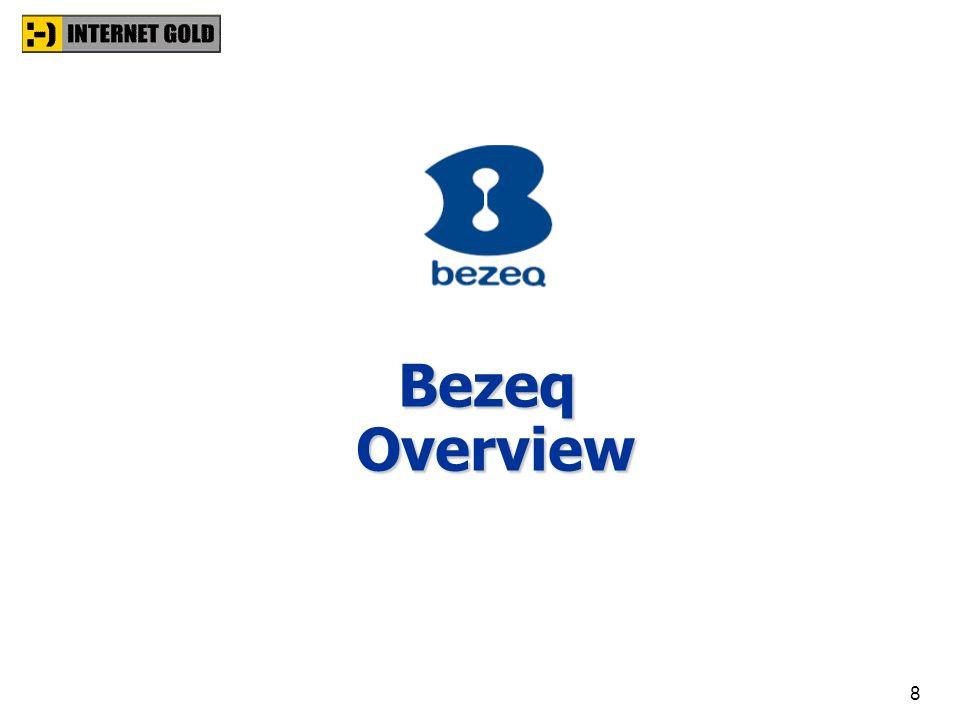 Bezeq Overview