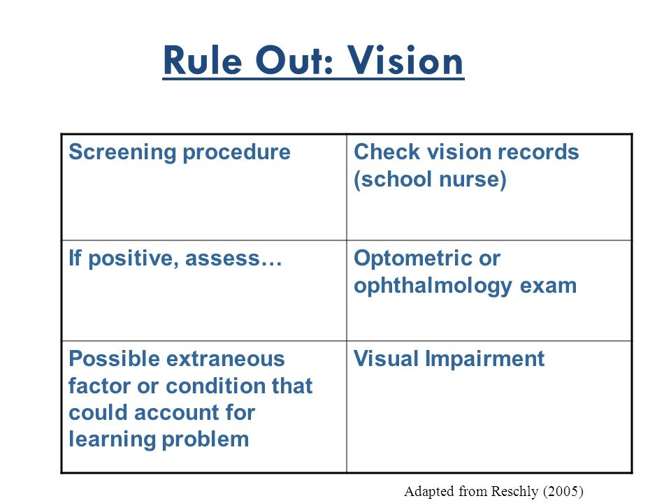 Rule Out: Vision Screening procedure