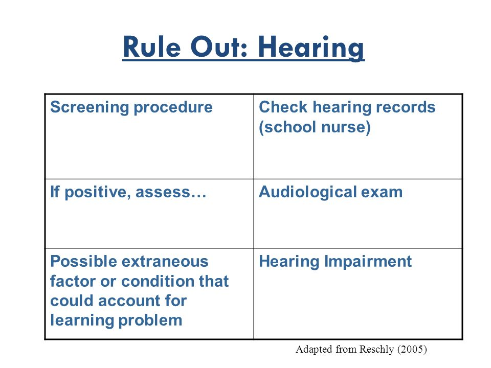Rule Out: Hearing Screening procedure
