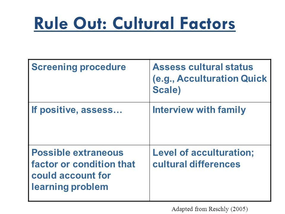 Rule Out: Cultural Factors