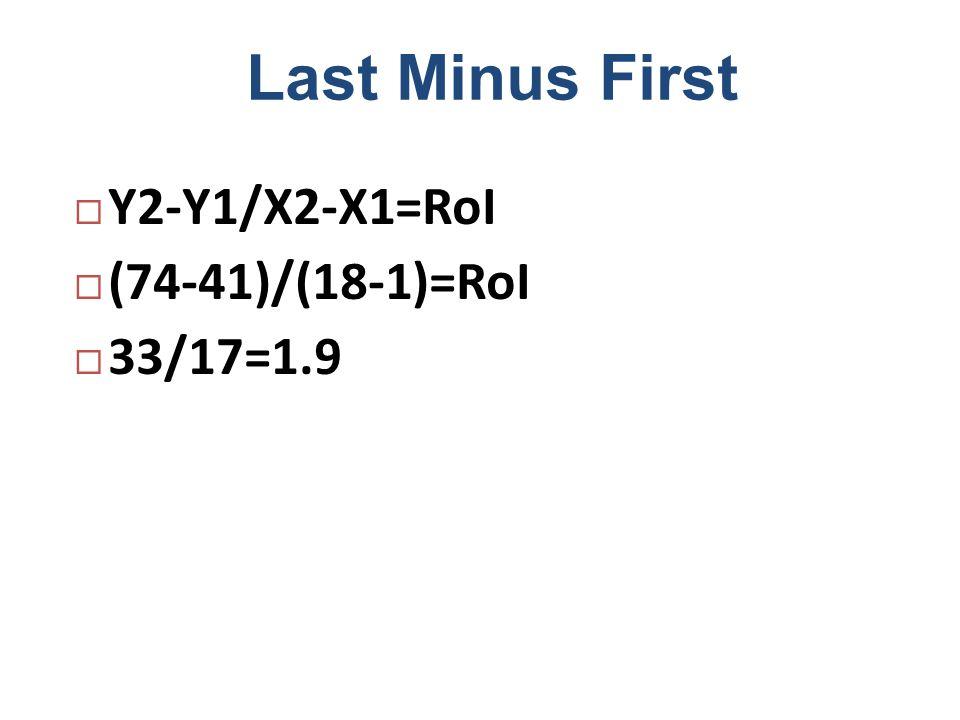 Last Minus First Y2-Y1/X2-X1=RoI (74-41)/(18-1)=RoI 33/17=1.9