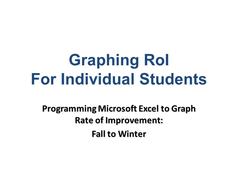 Graphing RoI For Individual Students