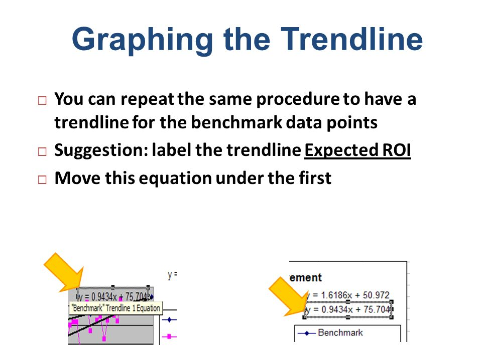 Graphing the Trendline
