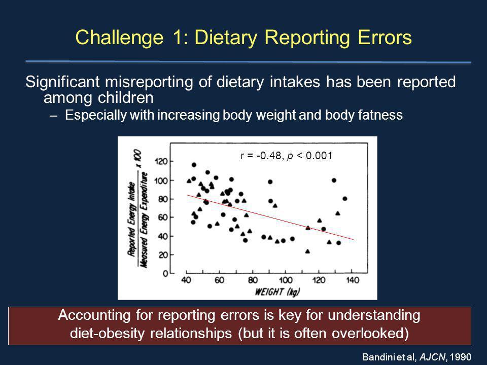 Challenge 1: Dietary Reporting Errors