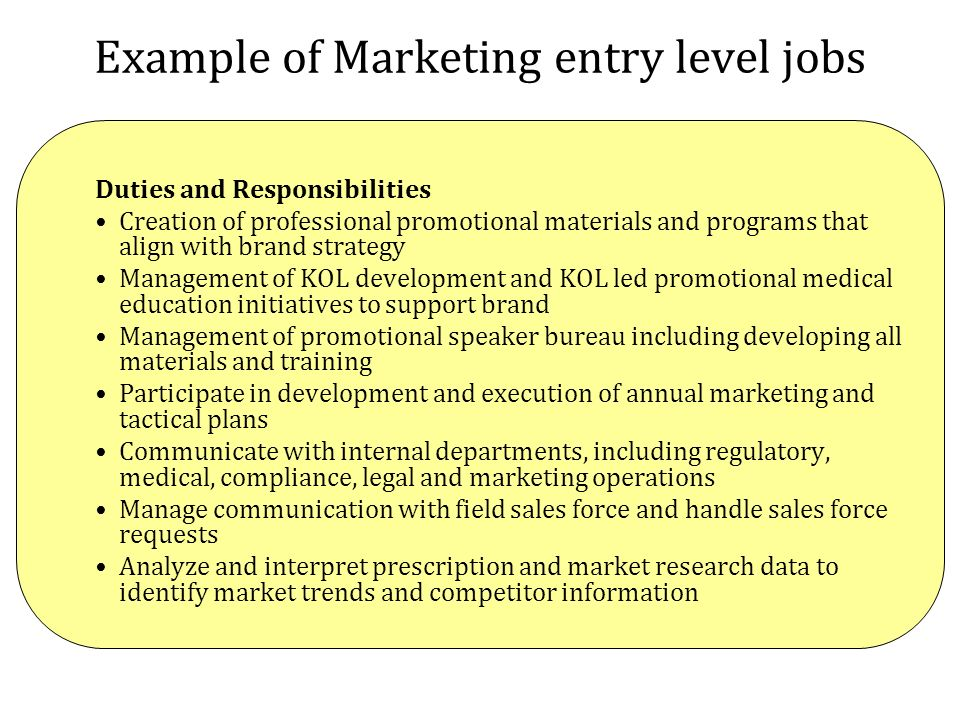 Example of Marketing entry level jobs