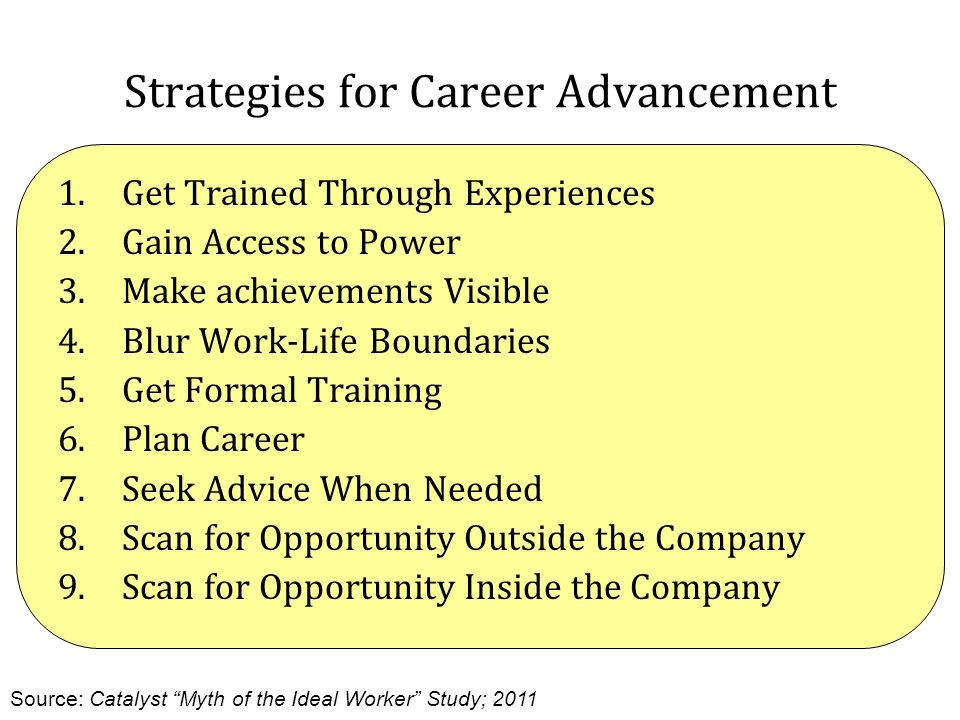 Strategies for Career Advancement