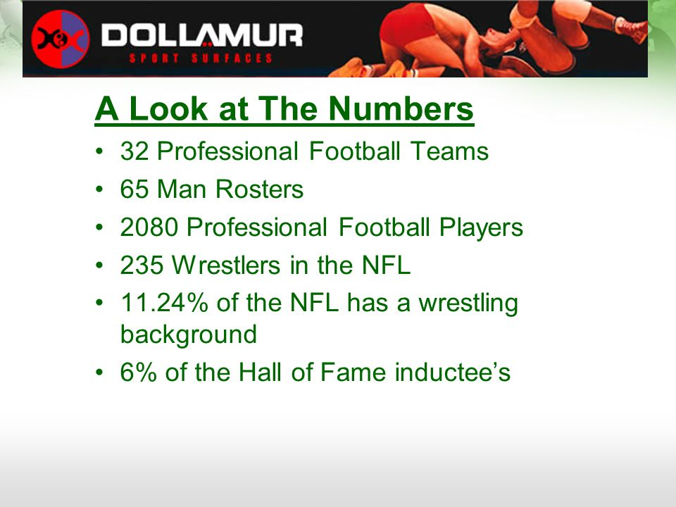 A Look at The Numbers 32 Professional Football Teams 65 Man Rosters