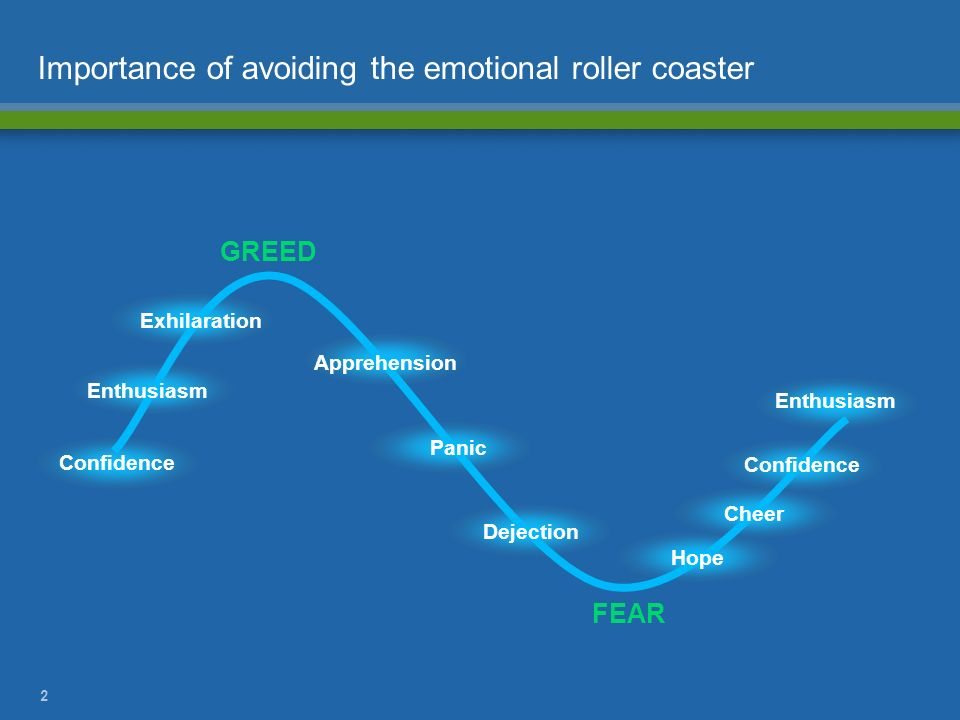 Importance of avoiding the emotional roller coaster