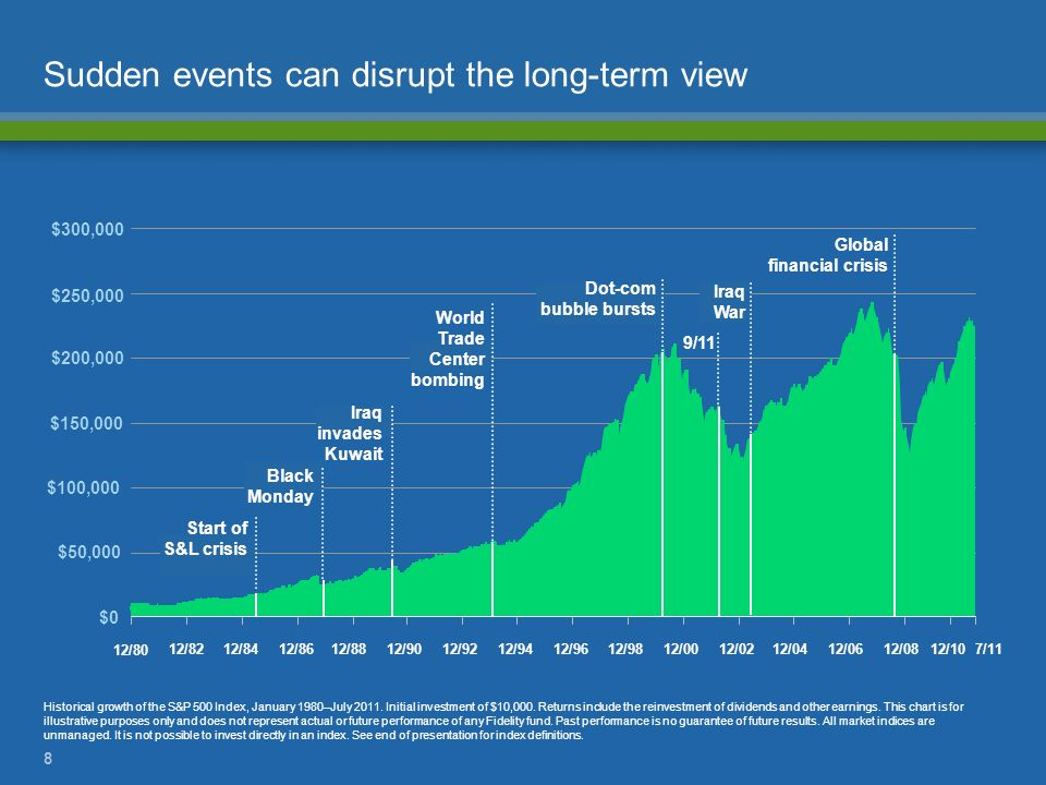 Sudden events can disrupt the long-term view