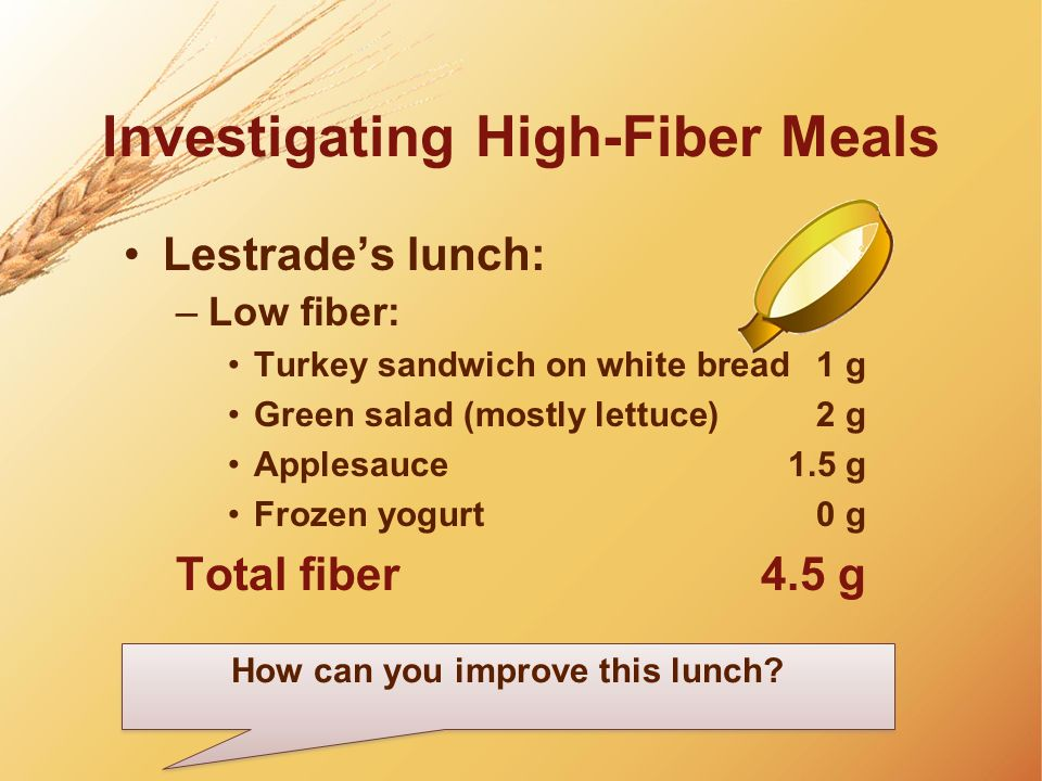 Investigating High-Fiber Meals