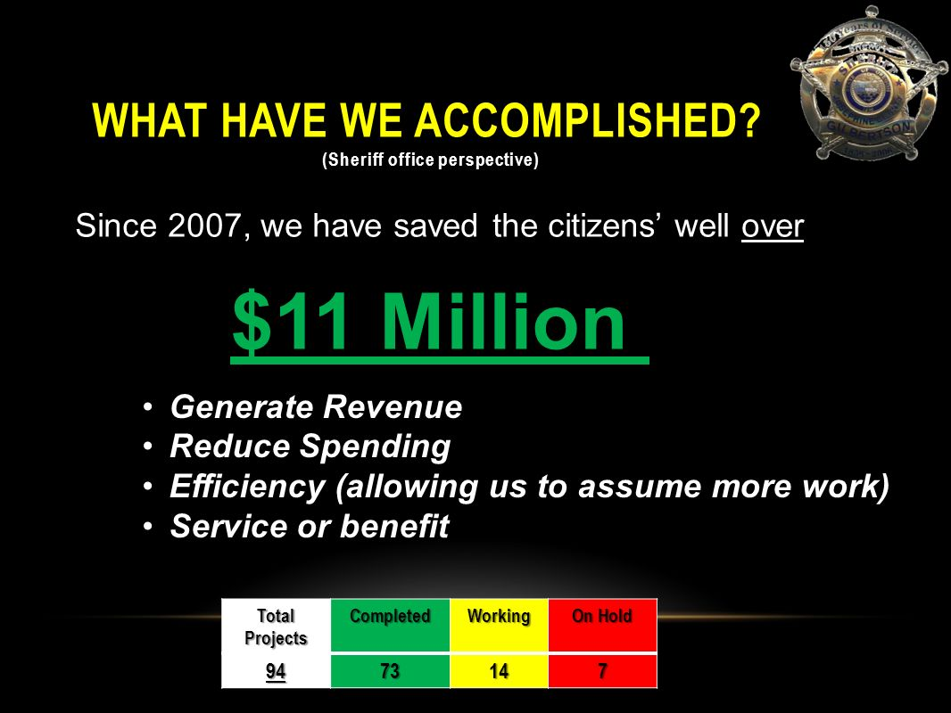 What have we accomplished (Sheriff office perspective)