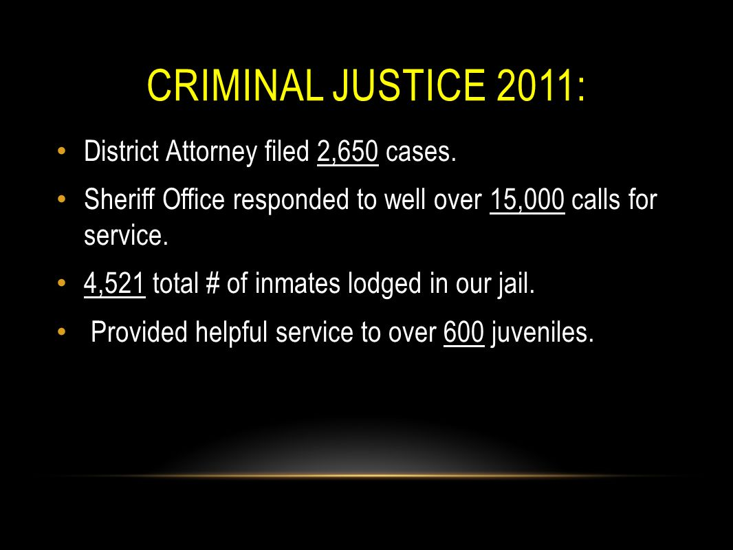 Criminal justice 2011: District Attorney filed 2,650 cases.