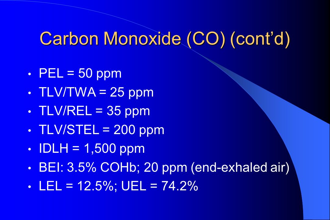 Carbon Monoxide (CO) (cont'd)