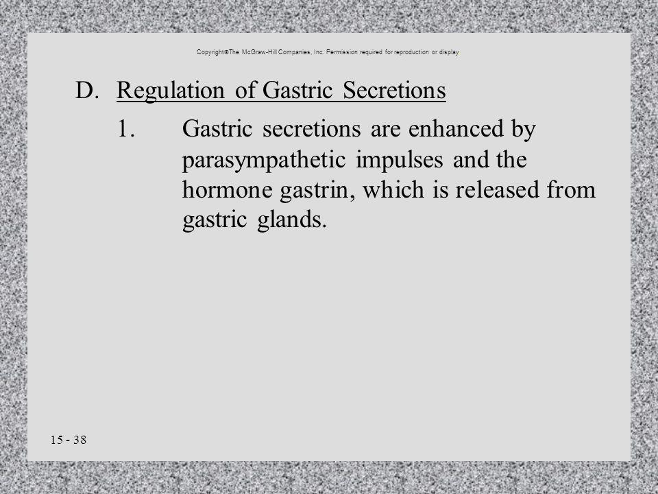 D. Regulation of Gastric Secretions