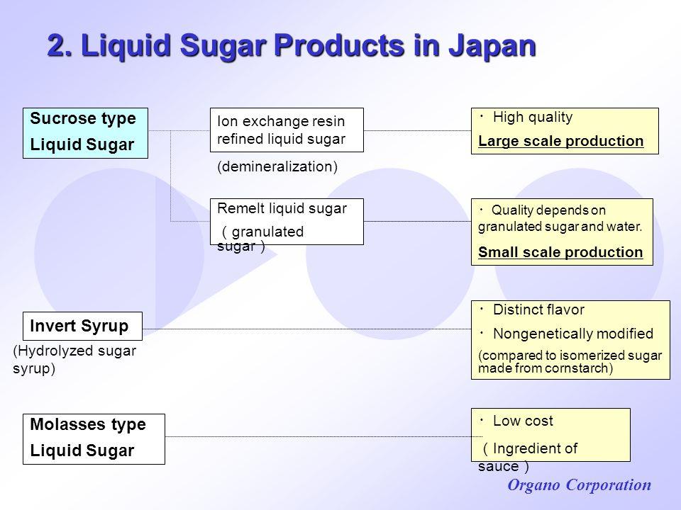 2. Liquid Sugar Products in Japan