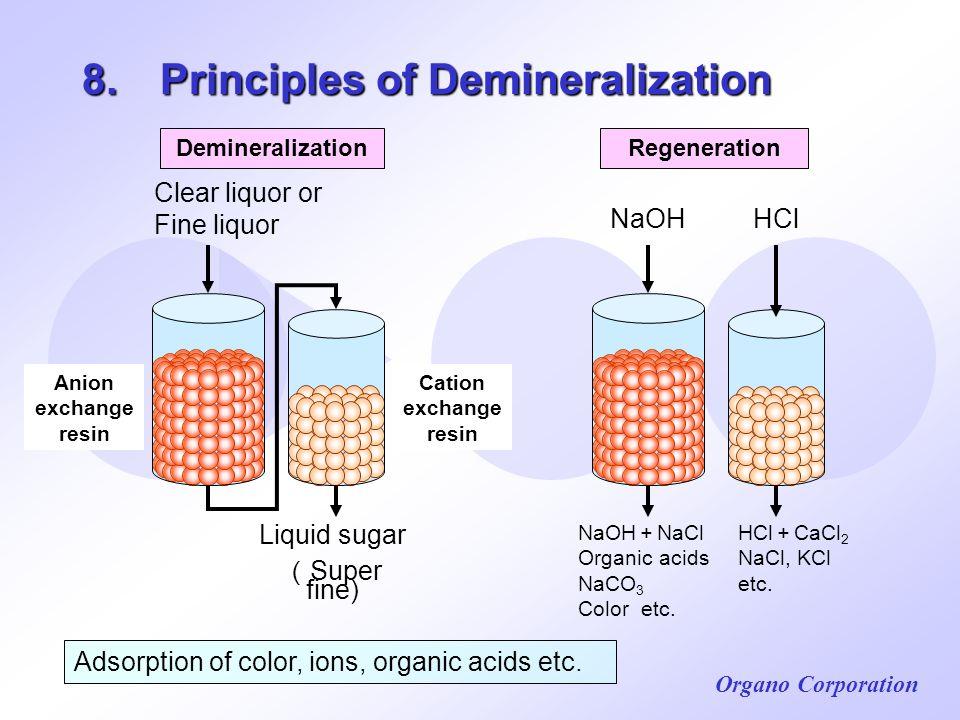 8. Principles of Demineralization