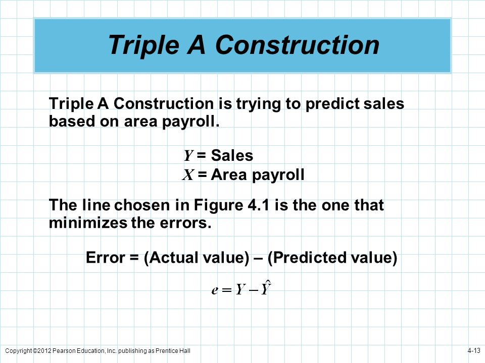 Triple A Construction Triple A Construction is trying to predict sales based on area payroll. Y = Sales.