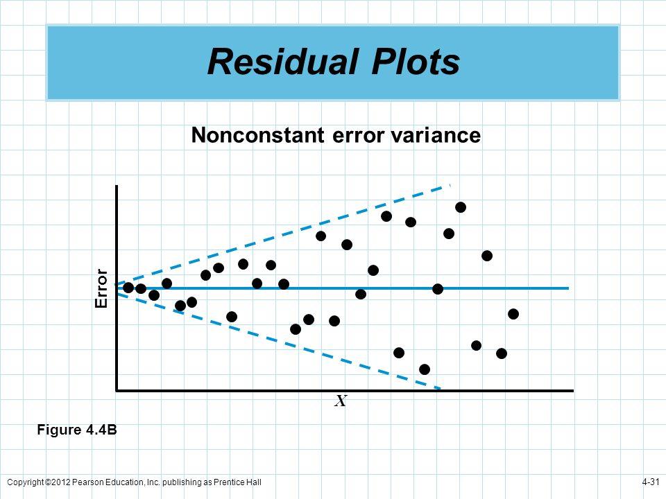 Residual Plots Nonconstant error variance Error X Figure 4.4B