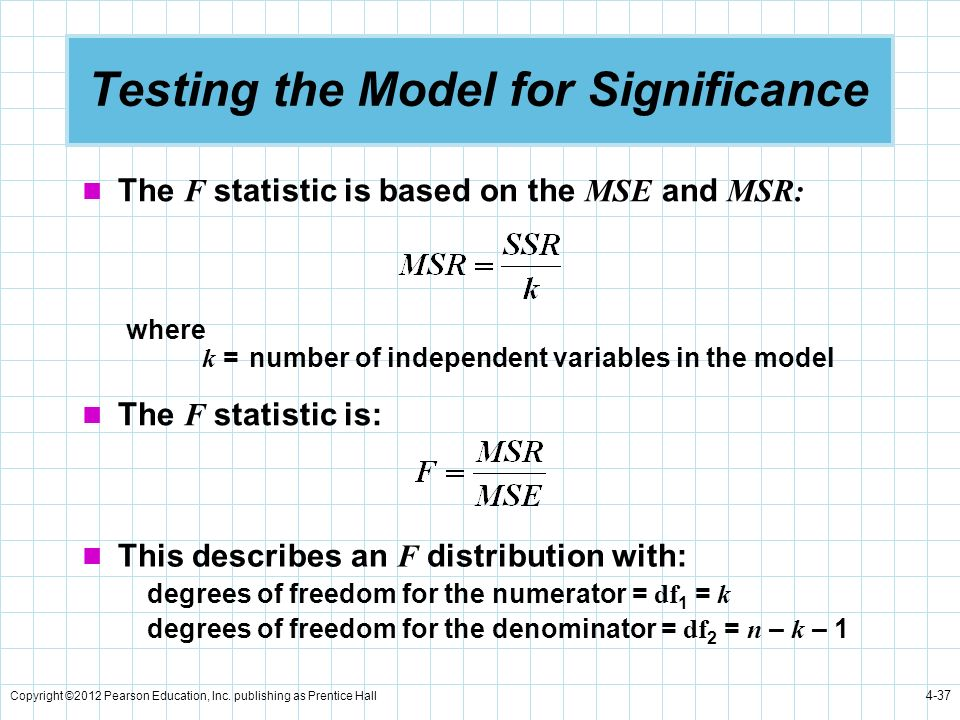 Testing the Model for Significance