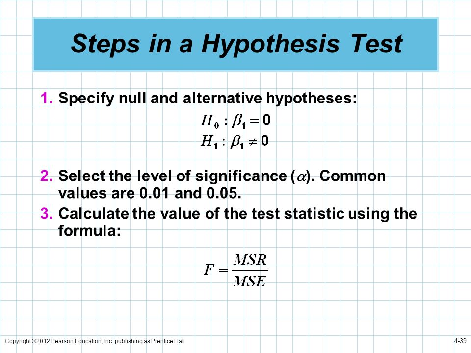 Steps in a Hypothesis Test