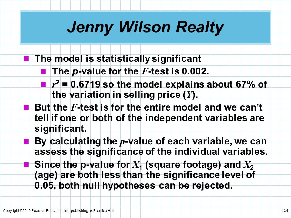 Jenny Wilson Realty The model is statistically significant
