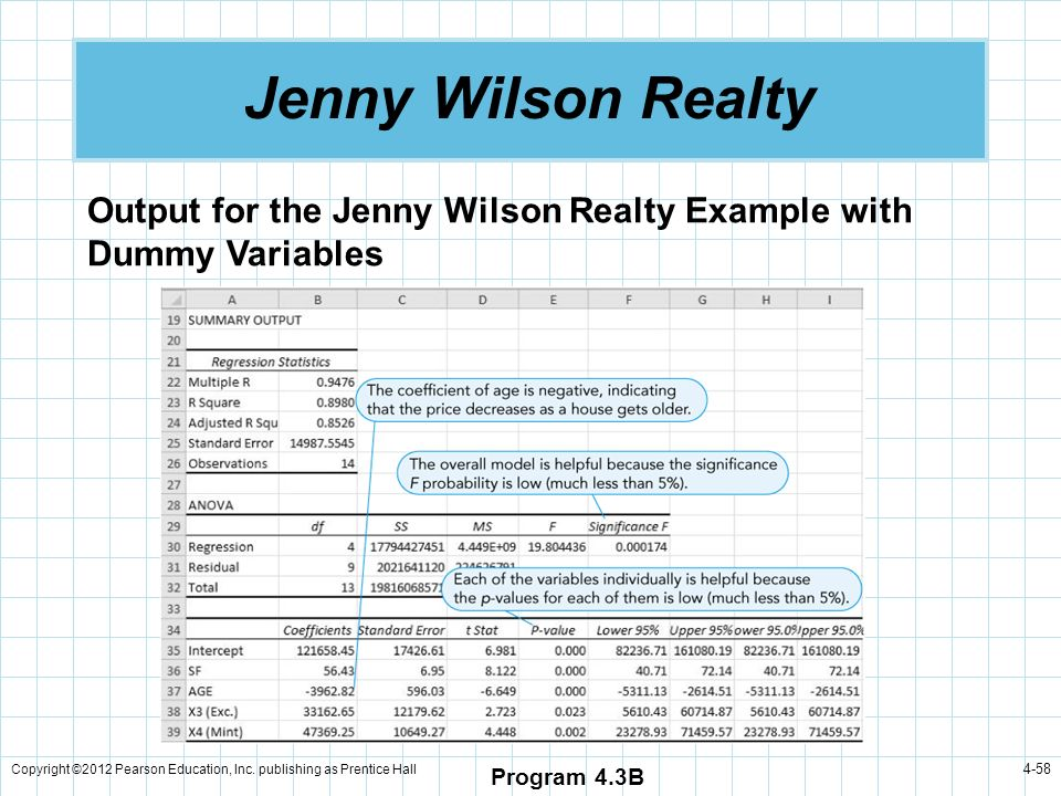 Jenny Wilson Realty Output for the Jenny Wilson Realty Example with Dummy Variables.