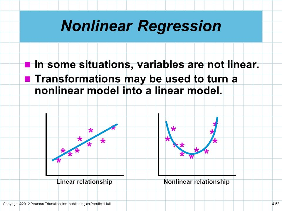 Nonlinear Regression * * In some situations, variables are not linear.