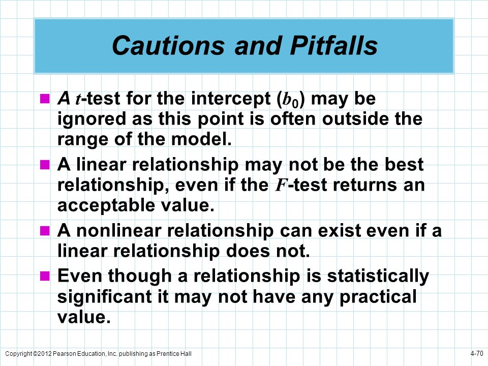 Cautions and Pitfalls A t-test for the intercept (b0) may be ignored as this point is often outside the range of the model.