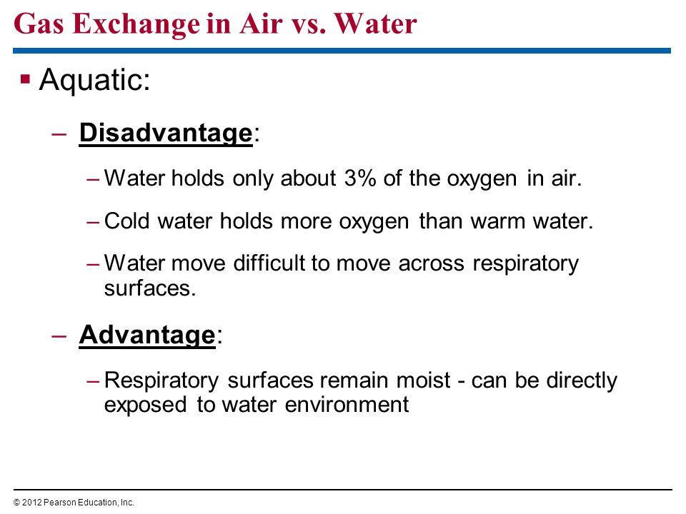 Gas Exchange in Air vs. Water
