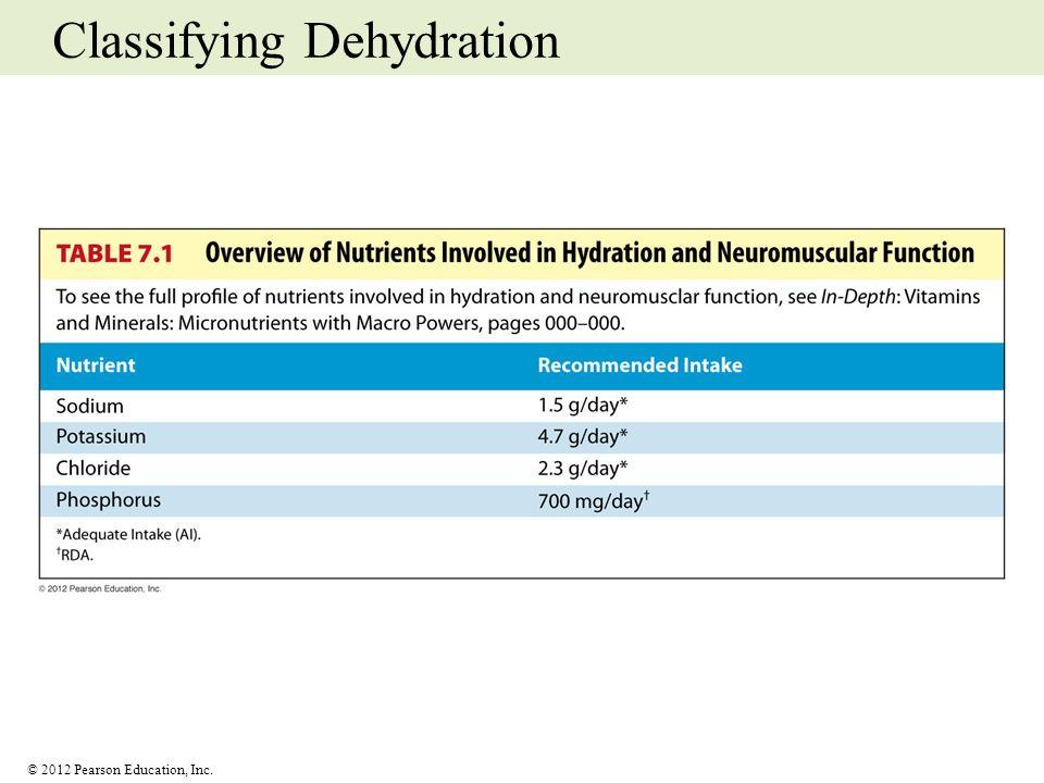 Classifying Dehydration