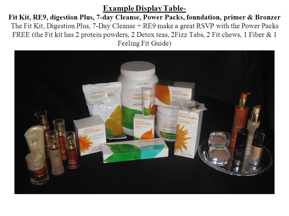 Example Display Table- Fit Kit, RE9, digestion Plus, 7-day Cleanse, Power Packs, foundation, primer & Bronzer The Fit Kit, Digestion Plus, 7-Day Cleanse + RE9 make a great RSVP with the Power Packs FREE (the Fit kit has 2 protein powders, 2 Detox teas, 2Fizz Tabs, 2 Fit chews, 1 Fiber & 1 Feeling Fit Guide)