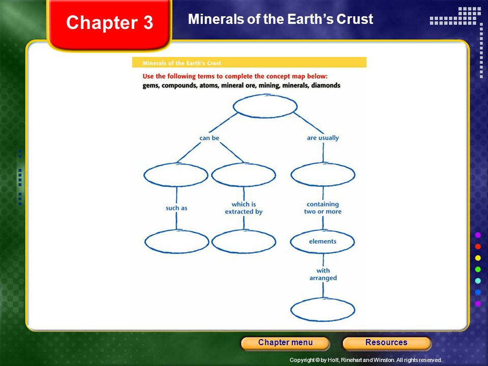 Chapter 3 Minerals of the Earth's Crust