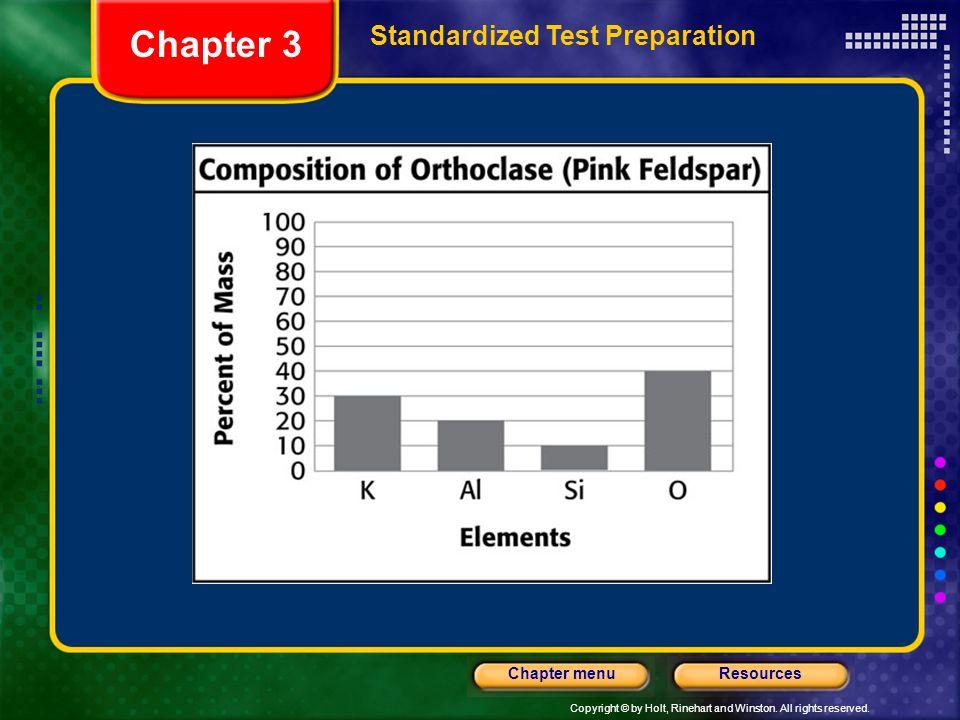 Chapter 3 Standardized Test Preparation