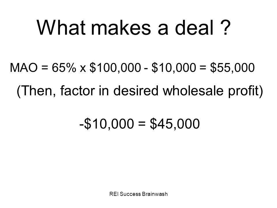 (Then, factor in desired wholesale profit) -$10,000 = $45,000
