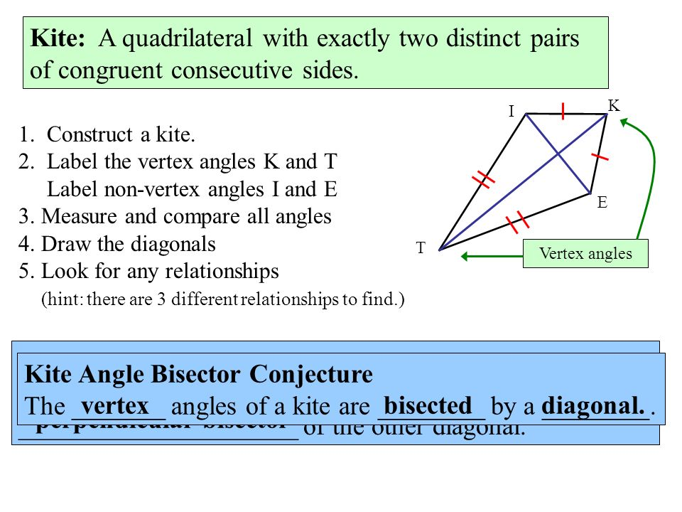 Kite Diagonal Bisector Conjecture