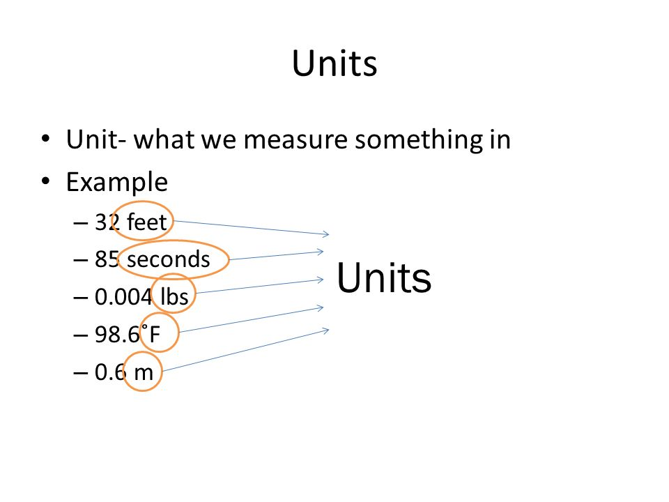 Units Units Unit- what we measure something in Example 32 feet