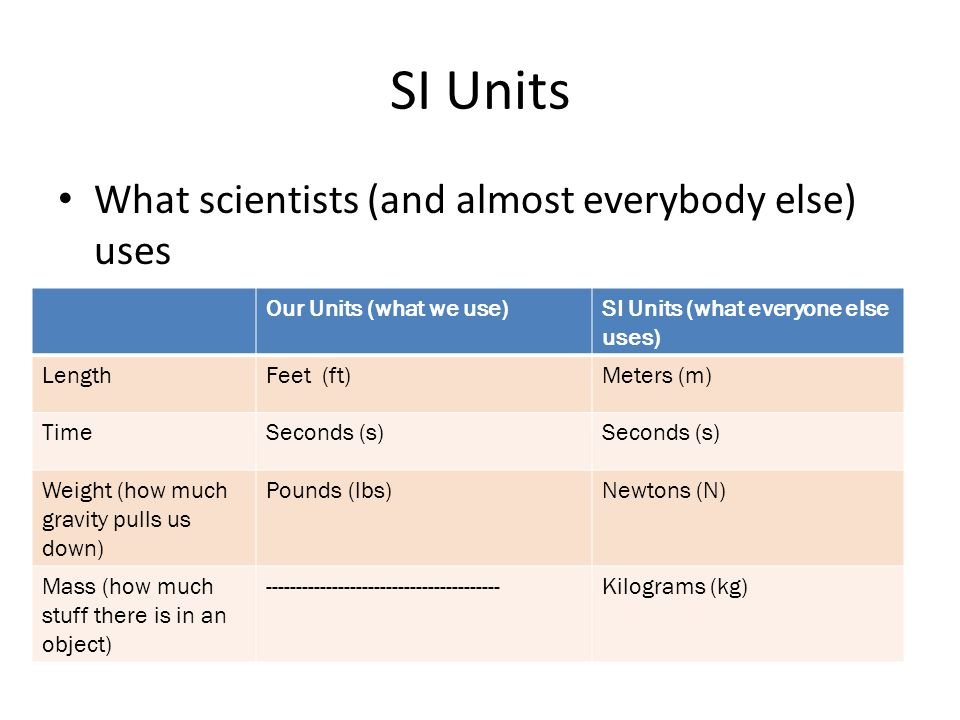 SI Units What scientists (and almost everybody else) uses