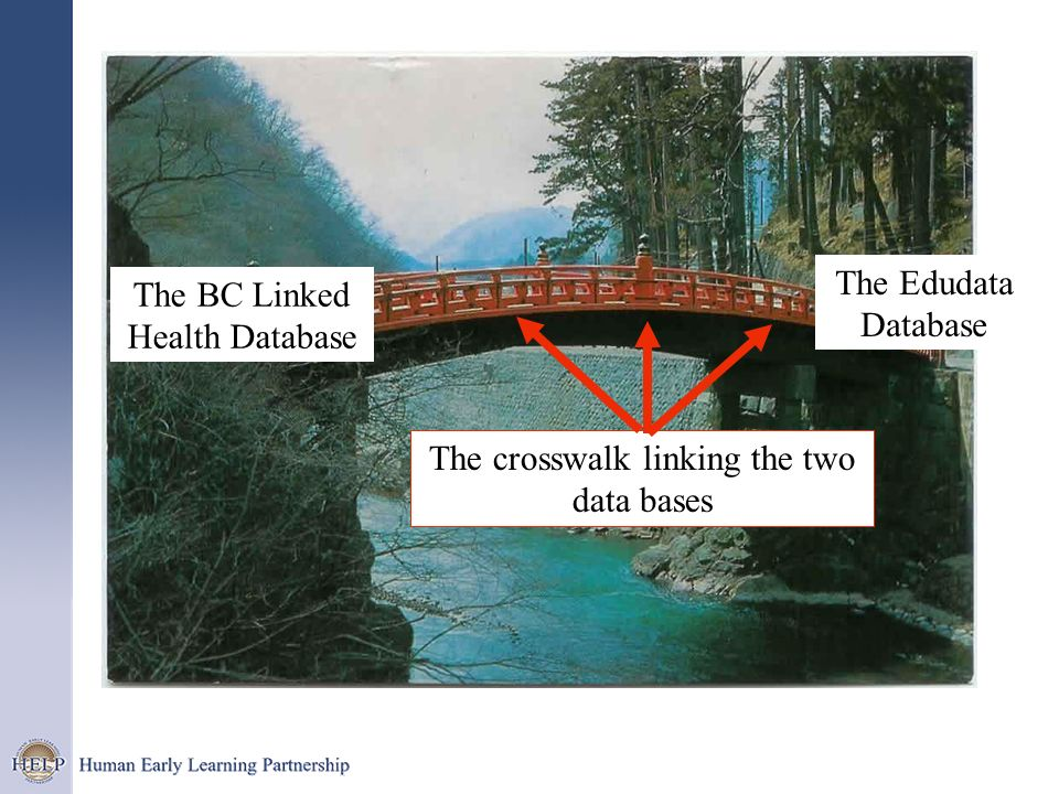 The BC Linked Health Database