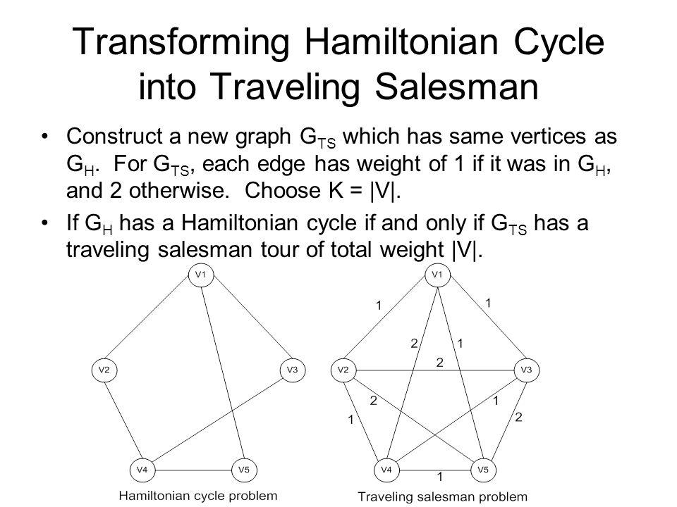 Transforming Hamiltonian Cycle into Traveling Salesman
