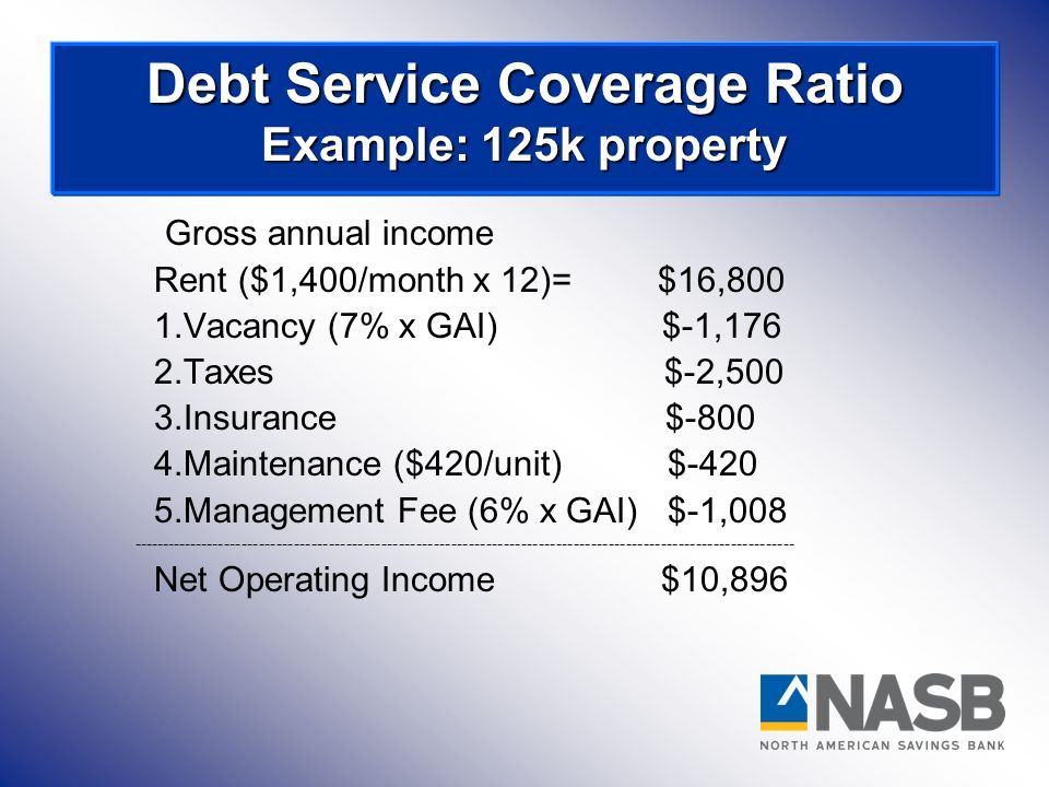 Debt Service Coverage Ratio Example: 125k property