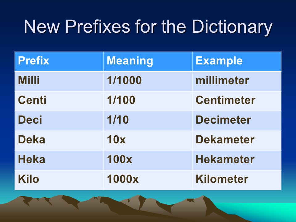 New Prefixes for the Dictionary