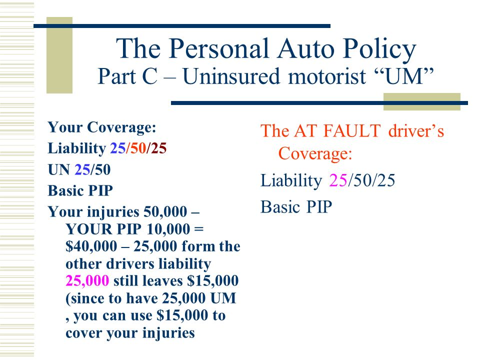 The Personal Auto Policy Part C – Uninsured motorist UM