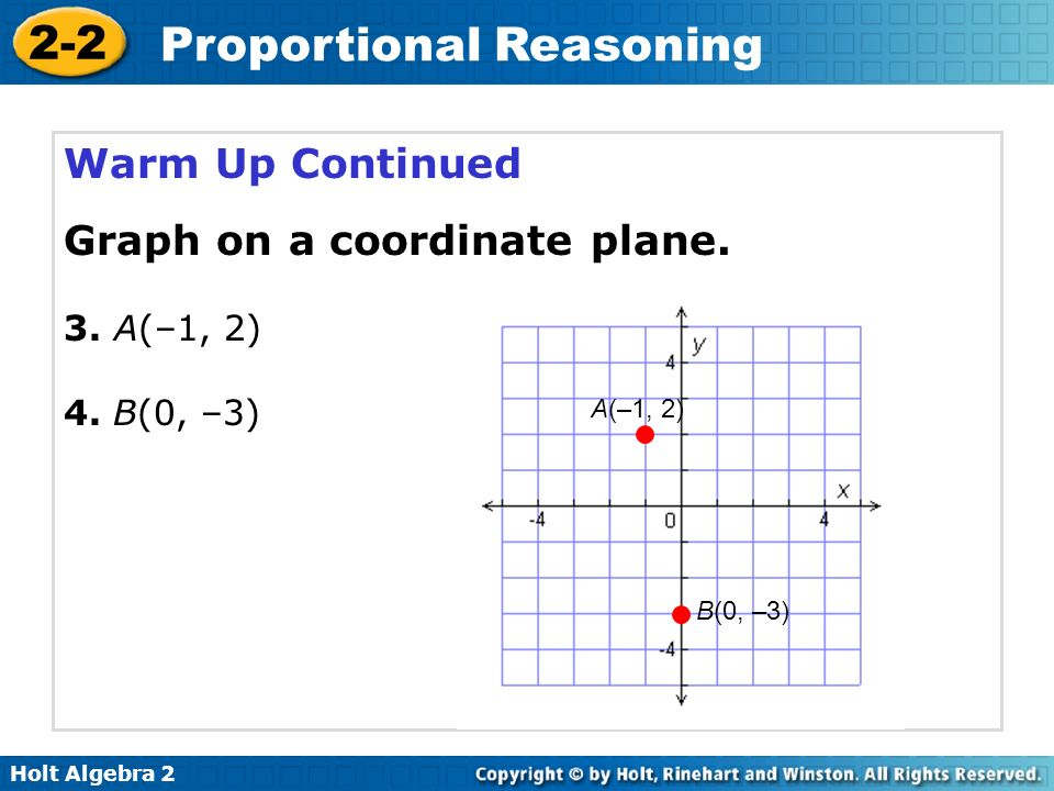 Graph on a coordinate plane.
