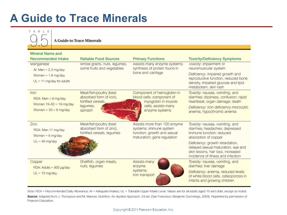A Guide to Trace Minerals