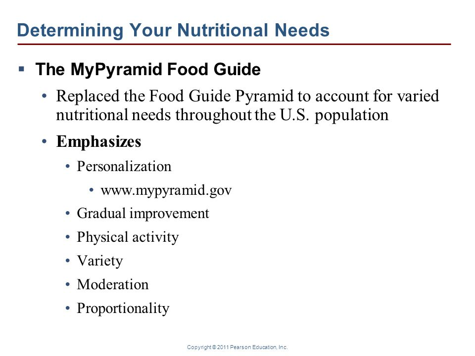 Determining Your Nutritional Needs