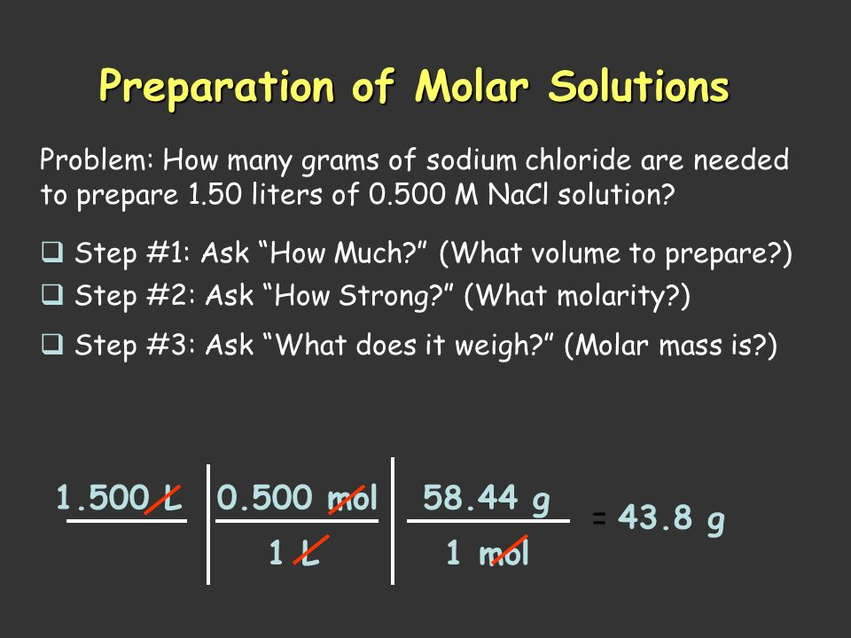 Preparation of Molar Solutions