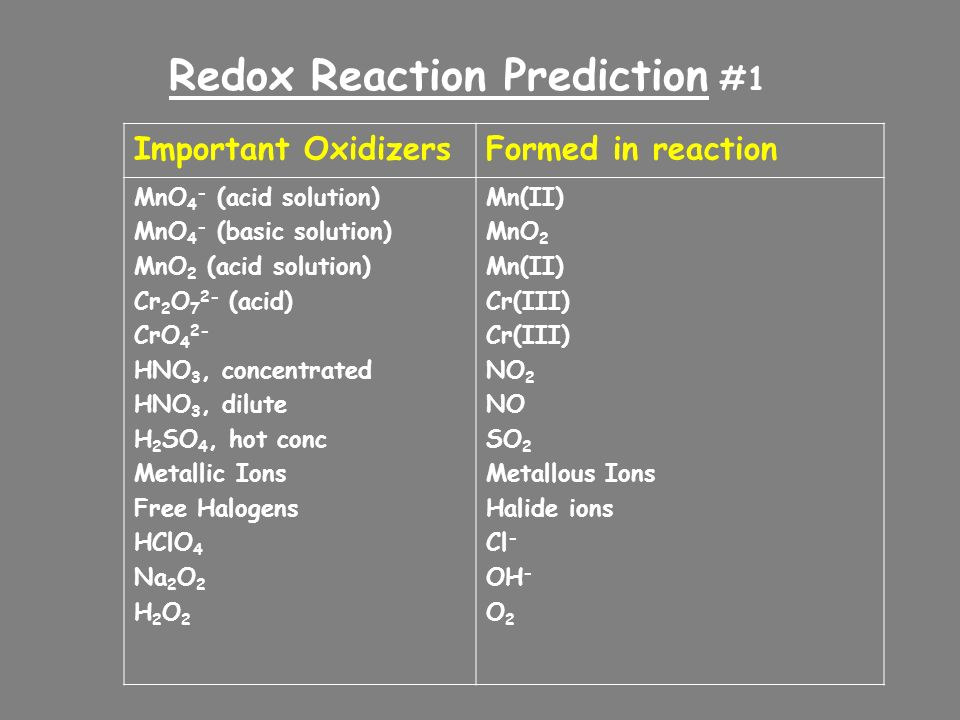 Redox Reaction Prediction #1