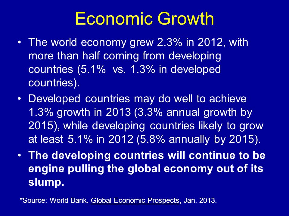 Economic Growth The world economy grew 2.3% in 2012, with more than half coming from developing countries (5.1% vs. 1.3% in developed countries).