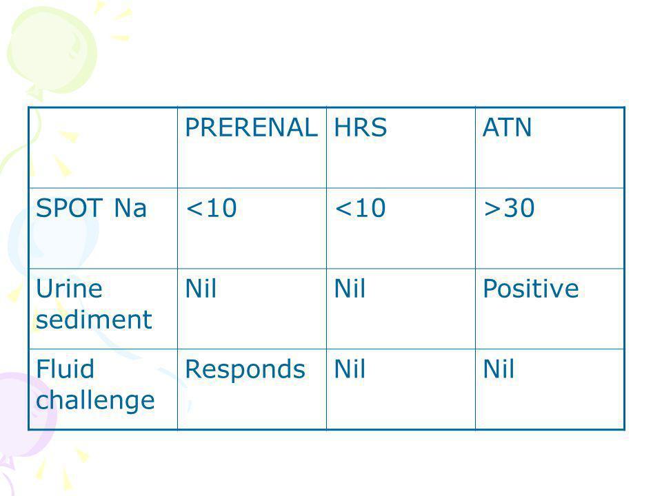 PRERENAL HRS ATN SPOT Na <10 >30 Urine sediment Nil Positive Fluid challenge Responds