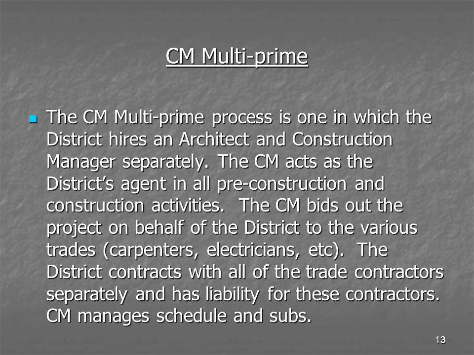 CM Multi-prime
